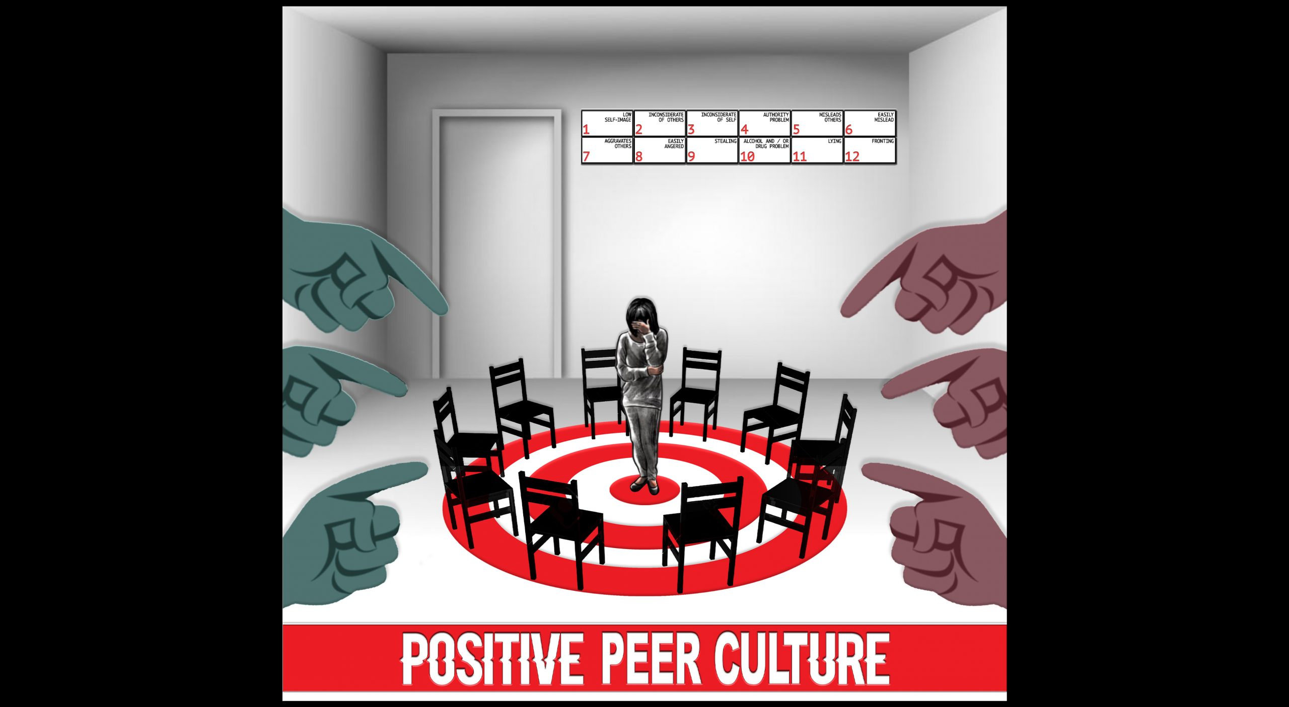 """""""Positive Peer Culture"""" : Troubling Tactics of the Troubled Teen Industry"""